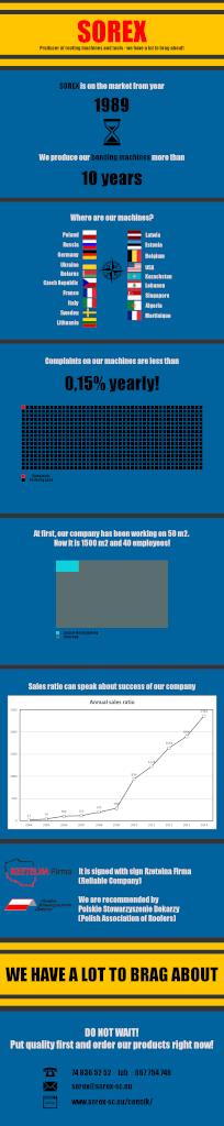 Infografika-SOREX-EN