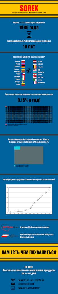 Infografika-SOREX-RU